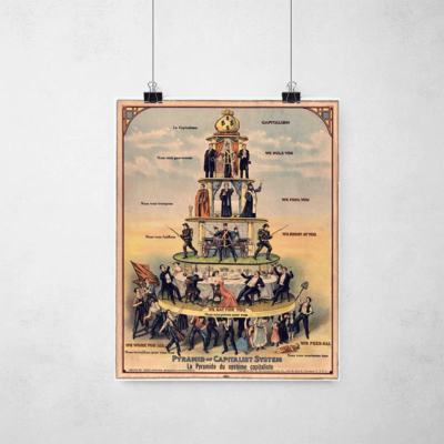 Poster - Pirâmide do sistema capitalista
